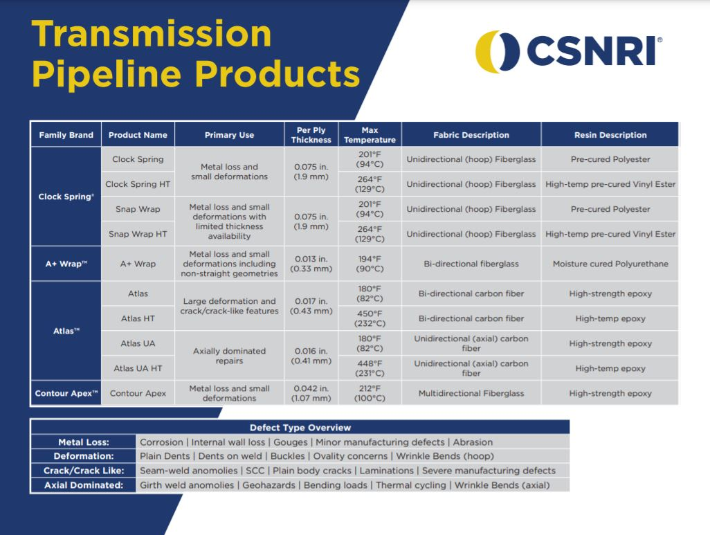 Explore our pipeline solutions